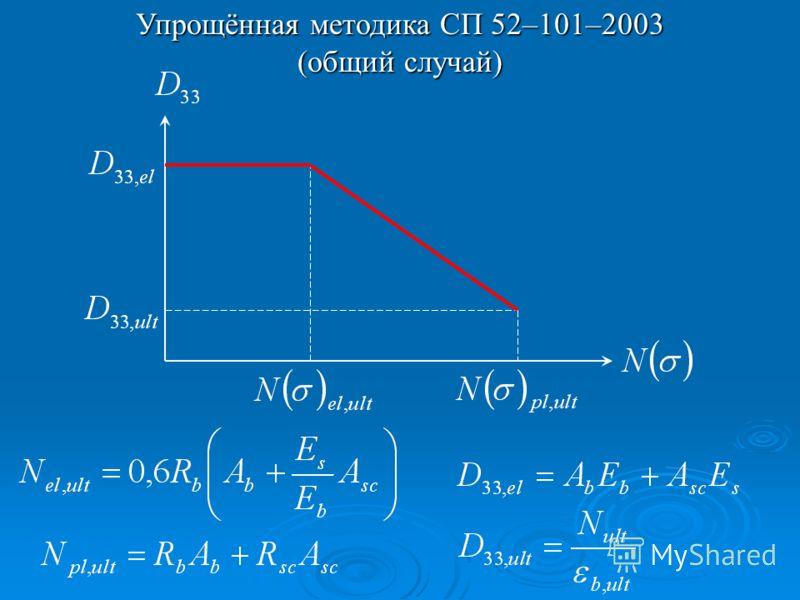 Упрощённая методика СП 52–101–2003 (общий случай)