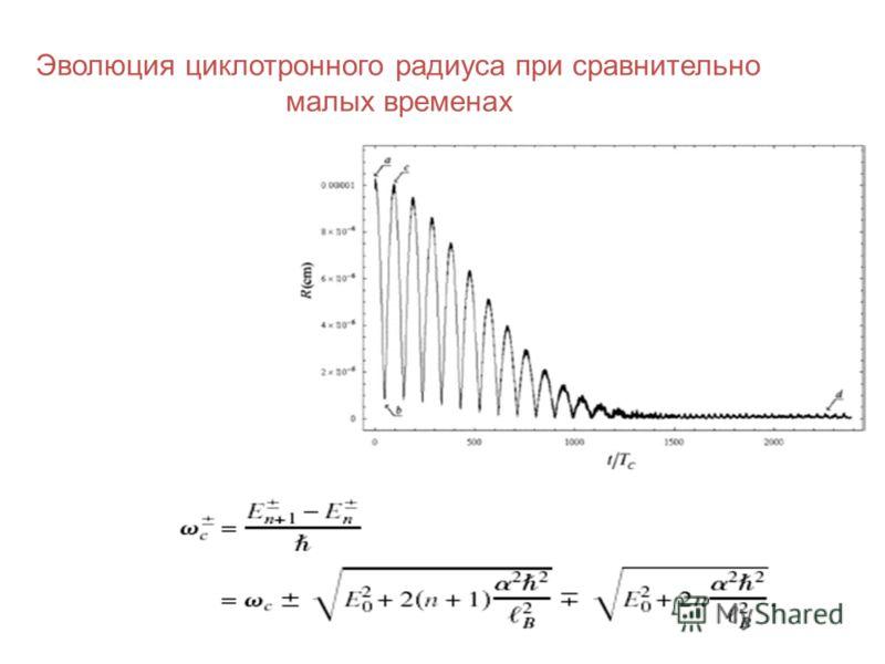 Эволюция циклотронного радиуса при сравнительно малых временах