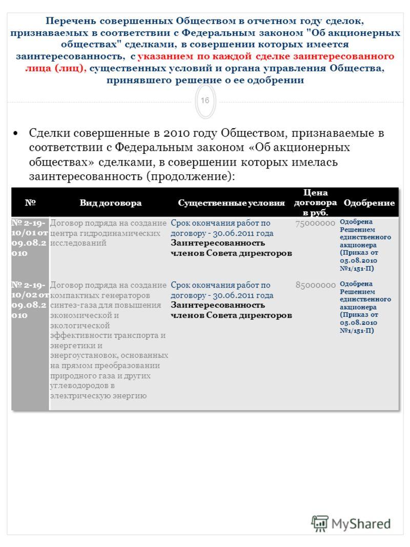 Перечень совершенных Обществом в отчетном году сделок, признаваемых в соответствии с Федеральным законом
