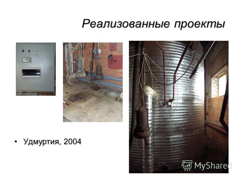 Реализованные проекты Удмуртия, 2004Удмуртия, 2004