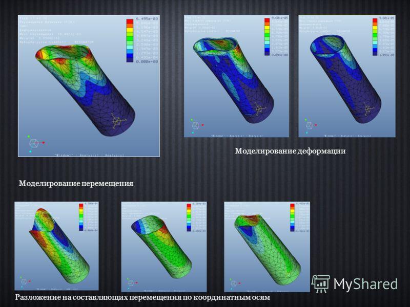 Моделирование перемещения Разложение на составляющих перемещения по координатным осям Моделирование деформации