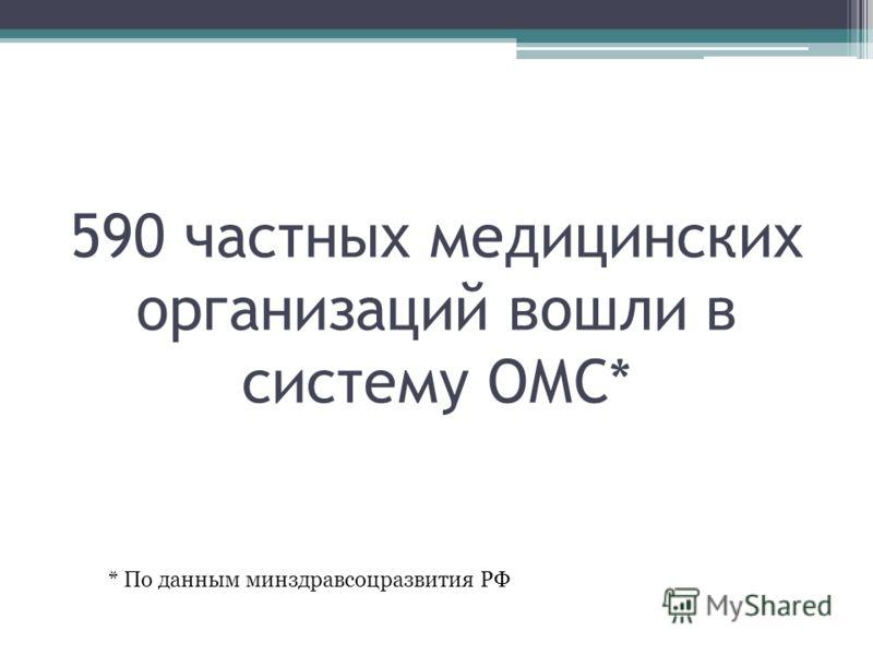 590 частных медицинских организаций вошли в систему ОМС* * По данным минздравсоцразвития РФ