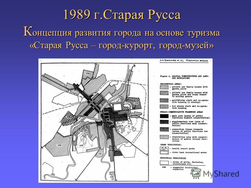 1989 г.Старая Русса К онцепция развития города на основе туризма «Старая Русса – город-курорт, город-музей»