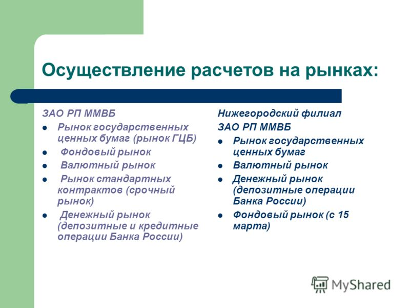 Осуществление расчетов на рынках: ЗАО РП ММВБ Рынок государственных ценных бумаг (рынок ГЦБ) Фондовый рынок Валютный рынок Рынок стандартных контрактов (срочный рынок) Денежный рынок (депозитные и кредитные операции Банка России) Нижегородский филиал