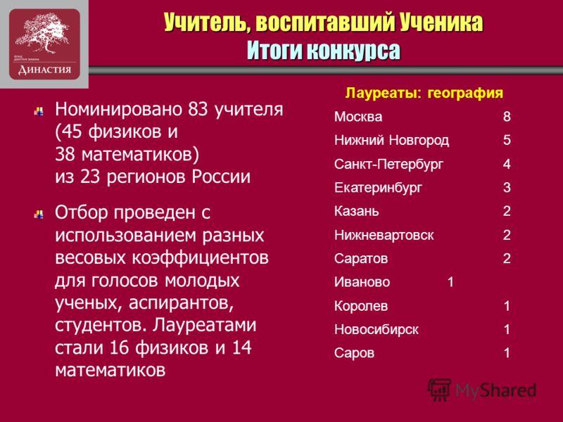 Учитель, воспитавший Ученика Итоги конкурса Номинировано 83 учителя (45 физиков и 38 математиков) из 23 регионов России Отбор проведен с использованием разных весовых коэффициентов для голосов молодых ученых, аспирантов, студентов. Лауреатами стали 1