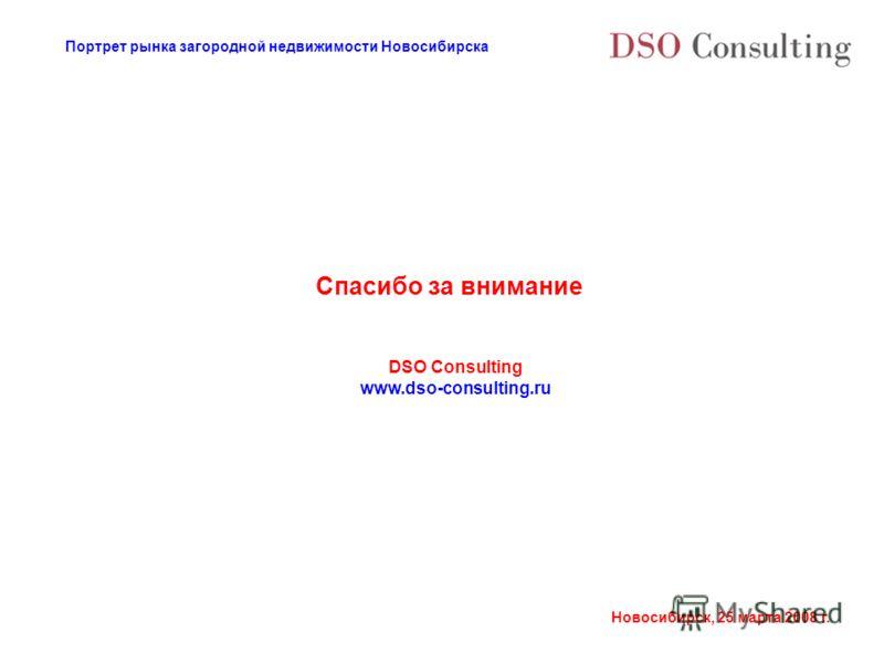 Портрет рынка загородной недвижимости Новосибирска Новосибирск, 25 марта 2008 г. Спасибо за внимание DSO Consulting www.dso-consulting.ru