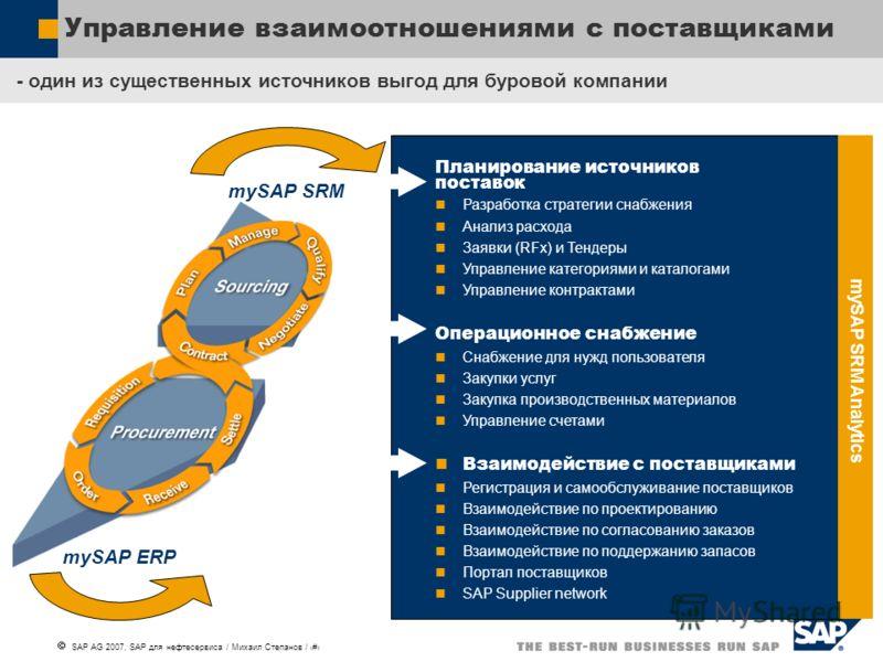 SAP AG 2007, SAP для нефтесервиса / Михаил Степанов / 17 Управление взаимоотношениями с поставщиками - один из существенных источников выгод для буровой компании Планирование источников поставок Разработка стратегии снабжения Анализ расхода Заявки (R