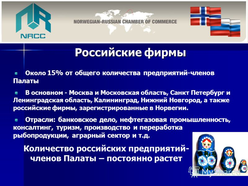 Российские фирмы Около 15% от общего количества предприятий-членов Палаты В основном - Москва и Московская область, Санкт Петербург и Ленинградская область, Калининград, Нижний Новгород, а также российские фирмы, зарегистрированные в Норвегии. Отрасл