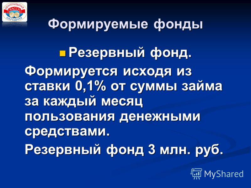 Формируемые фонды Резервный фонд. Резервный фонд. Формируется исходя из ставки 0,1% от суммы займа за каждый месяц пользования денежными средствами. Резервный фонд 3 млн. руб.