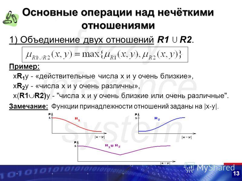 13 Основные операции над нечёткими отношениями 1) Объединение двух отношений R1 R2. Пример: xR 1 y - «действительные числа x и y очень близкие», xR 2 y - «числа x и y очень различны», x(R1 R2)y -