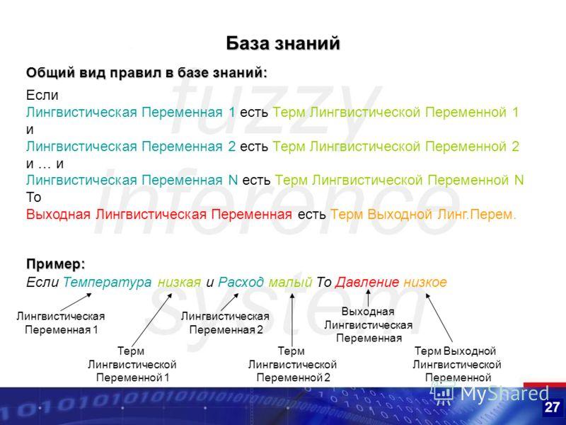 27 База знаний Если Лингвистическая Переменная 1 есть Терм Лингвистической Переменной 1 и Лингвистическая Переменная 2 есть Терм Лингвистической Переменной 2 и … и Лингвистическая Переменная N есть Терм Лингвистической Переменной N То Выходная Лингви