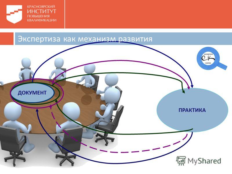 ДОКУМЕНТ ПРАКТИКА Экспертиза как механизм развития