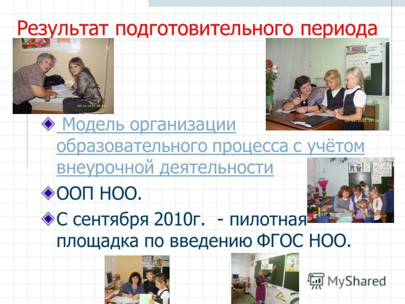 Результат подготовительного периода Модель организации образовательного процесса с учётом внеурочной деятельности ООП НОО. С сентября 2010г. - пилотная площадка по введению ФГОС НОО.