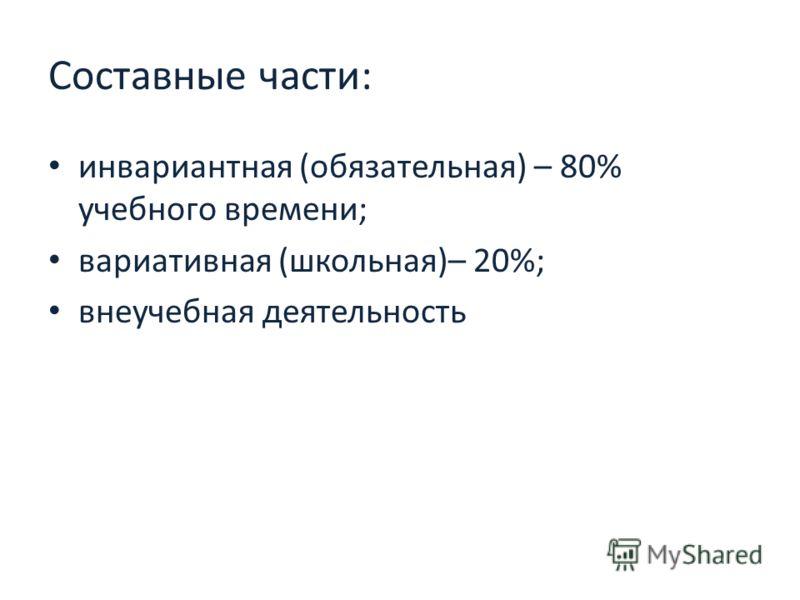 Составные части: инвариантная (обязательная) – 80% учебного времени; вариативная (школьная)– 20%; внеучебная деятельность