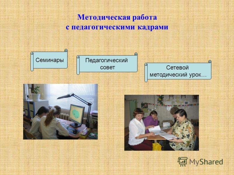 Методическая работа с педагогическими кадрами Семинары Педагогический совет Сетевой методический урок…