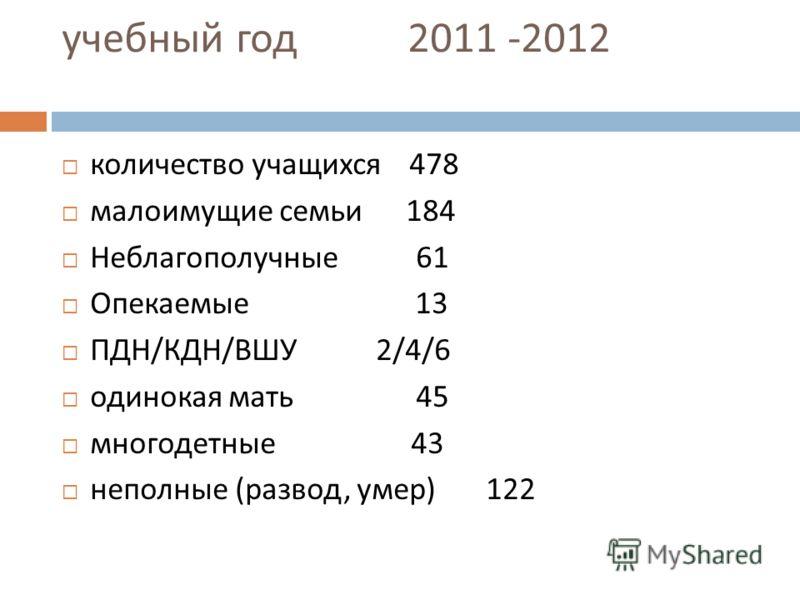учебный год 2011 -2012 количество учащихся 478 малоимущие семьи 184 Неблагополучные 61 Опекаемые 13 ПДН / КДН / ВШУ 2/4/6 одинокая мать 45 многодетные 43 неполные ( развод, умер ) 122