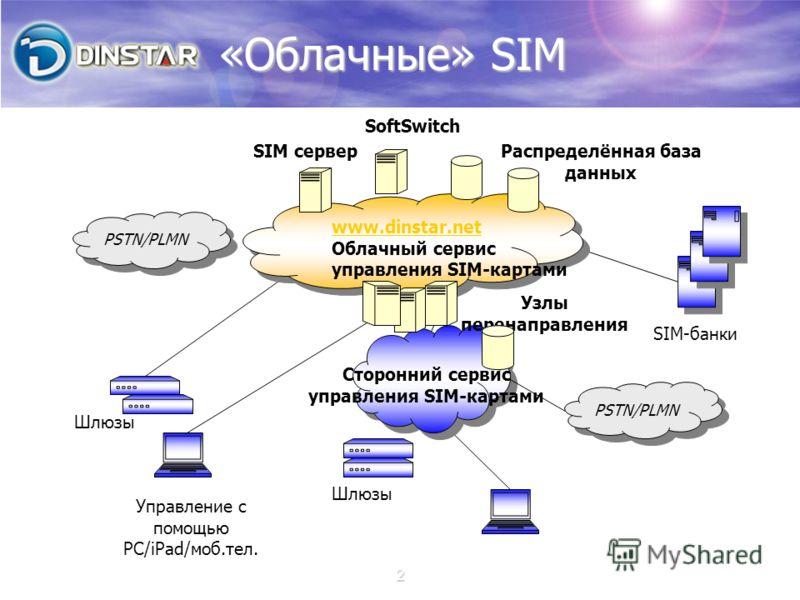2 «Облачные» SIM Сторонний сервис управления SIM-картами PSTN/PLMN www.dinstar.net Облачный сервис управления SIM-картами Управление с помощью PC/iPad/моб.тел. SIM-банки Шлюзы SIM сервер SoftSwitch Узлы перенаправления Шлюзы Распределённая база данны