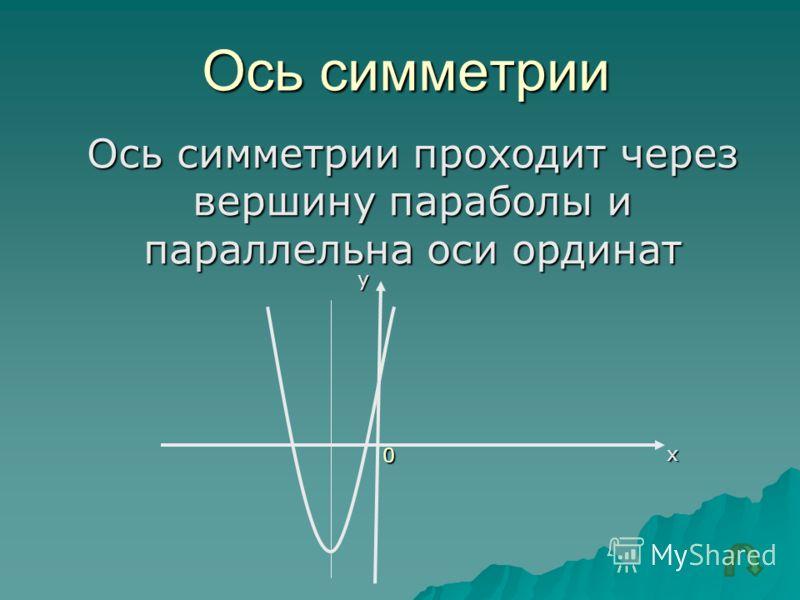 Ось симметрии Ось симметрии проходит через вершину параболы и параллельна оси ординат х у 0