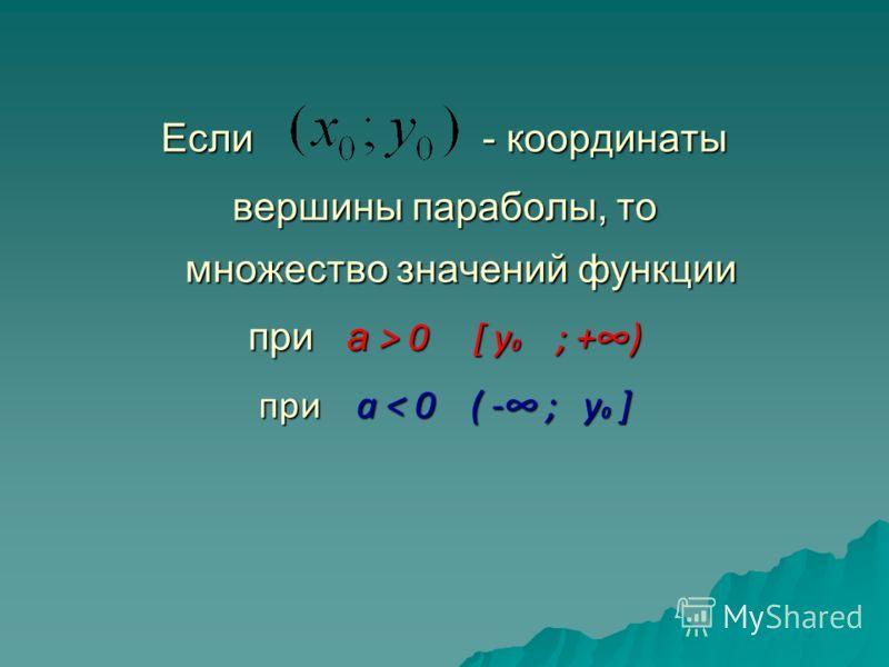 Если - координаты вершины параболы, то множество значений функции при а > 0 [ у 0 ; +) при а 0 [ у 0 ; +) при а < 0 ( - ; у 0 ]