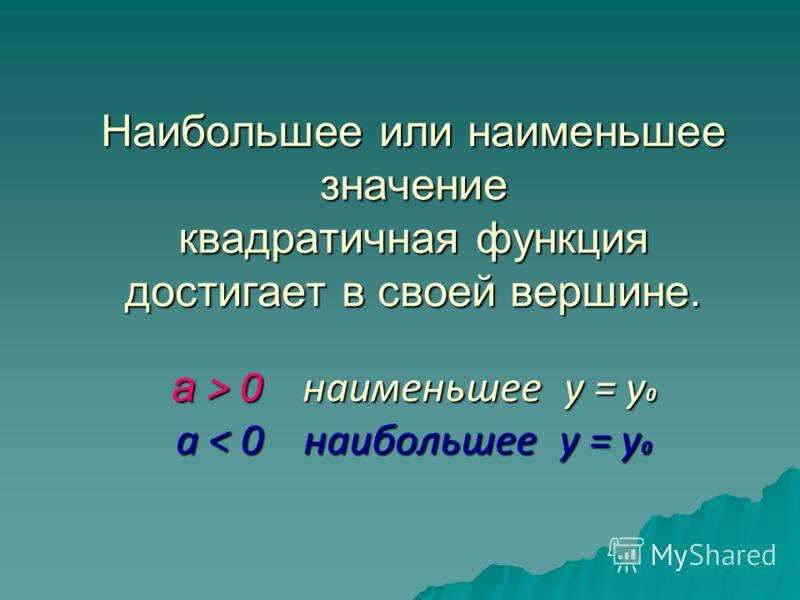 Наибольшее или наименьшее значение квадратичная функция достигает в своей вершине. а > 0 наименьшее у = у 0 а 0 наименьшее у = у 0 а < 0 наибольшее у = у 0