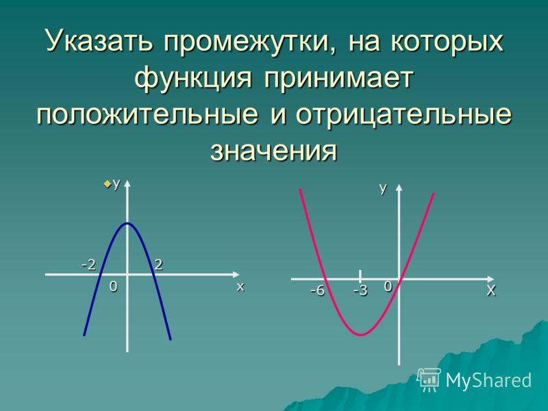 Указать промежутки, на которых функция принимает положительные и отрицательные значения 00 у уу у у х хх х Х-3-6 2-2
