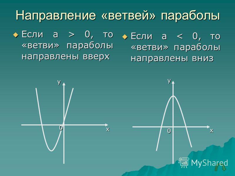Направление «ветвей» параболы Если а > 0, то «ветви» параболы направлены вверх Если а > 0, то «ветви» параболы направлены вверх Если а < 0, то «ветви» параболы направлены вниз Если а < 0, то «ветви» параболы направлены вниз х х у у 0 0