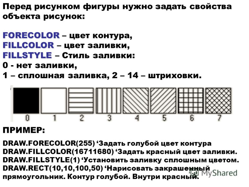 Перед рисунком фигуры нужно задать свойства объекта рисунок: FORECOLOR FILLCOLOR FILLSTYLE FORECOLOR – цвет контура, FILLCOLOR – цвет заливки, FILLSTYLE – Стиль заливки: 0 - нет заливки, 1 – сплошная заливка, 2 – 14 – штриховки. ПРИМЕР: DRAW.FORECOLO