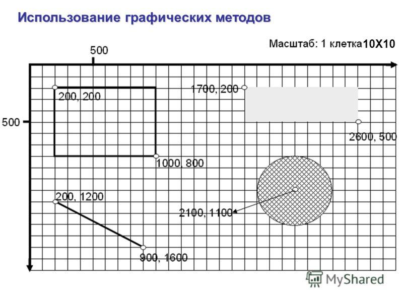 Использование графических методов 10Х10