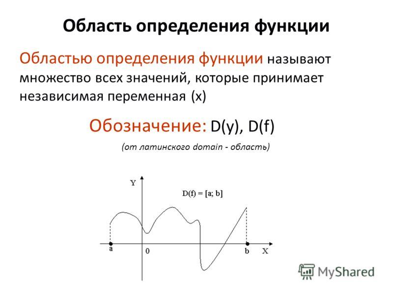 Область определения функции Областью определения функции называют множество всех значений, которые принимает независимая переменная (х) Обозначение: D(y), D(f) (от латинского domain - область)
