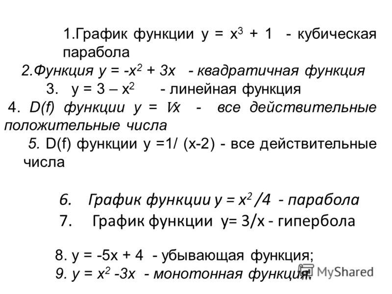1.График функции y = x 3 + 1 - кубическая парабола 2.Функция y = -x 2 + 3x - квадратичная функция 3. y = 3 – x 2 - линейная функция 4. D(f) функции y = Ѵ х - все действительные положительные числа 5. D(f) функции y =1/ (х-2) - все действительные числ