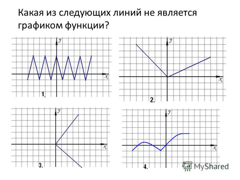 Какая из следующих линий не является графиком функции?
