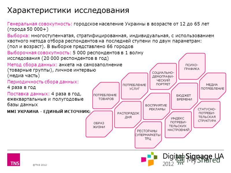 ©TNS 2012 X AXIS LOWER LIMIT UPPER LIMIT CHART TOP Y AXIS LIMIT Характеристики исследования Генеральная совокупность: городское население Украины в возрасте от 12 до 65 лет (города 50 000+) Выборка: многоступенчатая, стратифицированная, индивидуальна