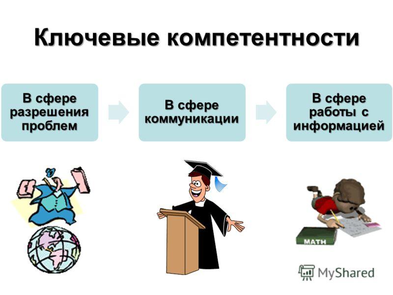 Ключевые компетентности В сфере разрешения проблем В сфере коммуникации В сфере работы с информацией