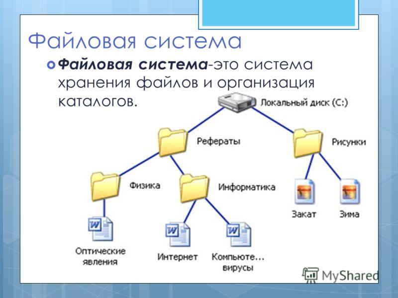 Файловая система Файловая система -это система хранения файлов и организация каталогов.