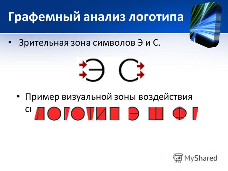 Графемный анализ логотипа Зрительная зона символов Э и С. Пример визуальной зоны воздействия символа: