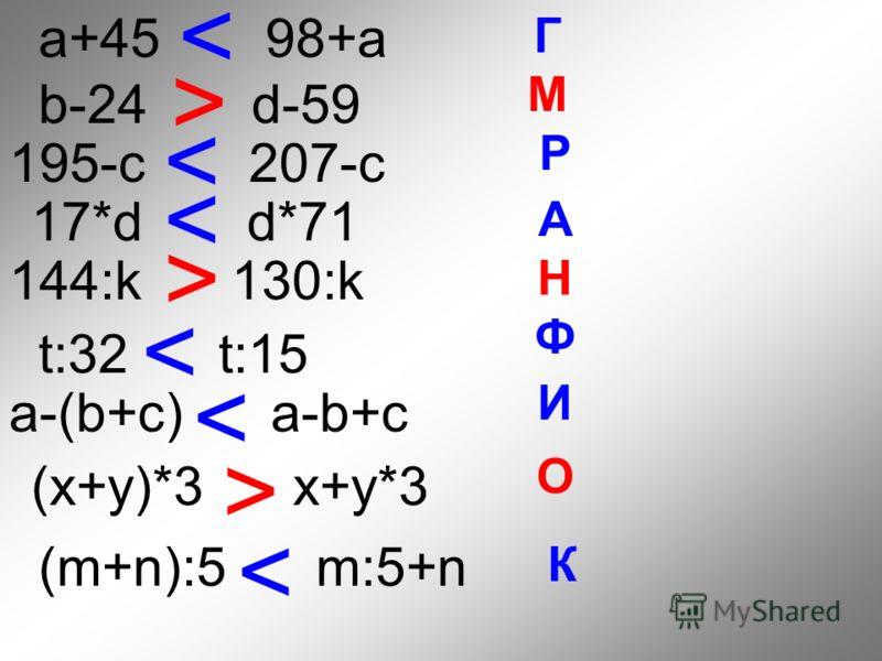 a+45 98+a < b-24 d-59 > 195-c 207-c < 17*d d*71 < 144:k 130:k > t:32 t:15 < a-(b+c) a-b+c < (x+y)*3 x+y*3 > (m+n):5 m:5+n < Г М Р А Н Ф И О К