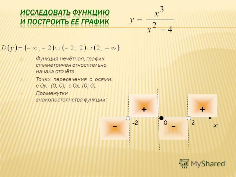 2. Функция нечётная, график симметричен относительно начала отсчёта. 3. Точки пересечения с осями: с Оу: (0; 0); с Ох: (0; 0). 4. Промежутки знакопостоянства функции: ++ -- -220 х