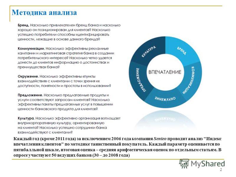 2 Методика анализа Каждый год (кроме 2011 года) за исключением 2006 года компания Senteo проводит анализ