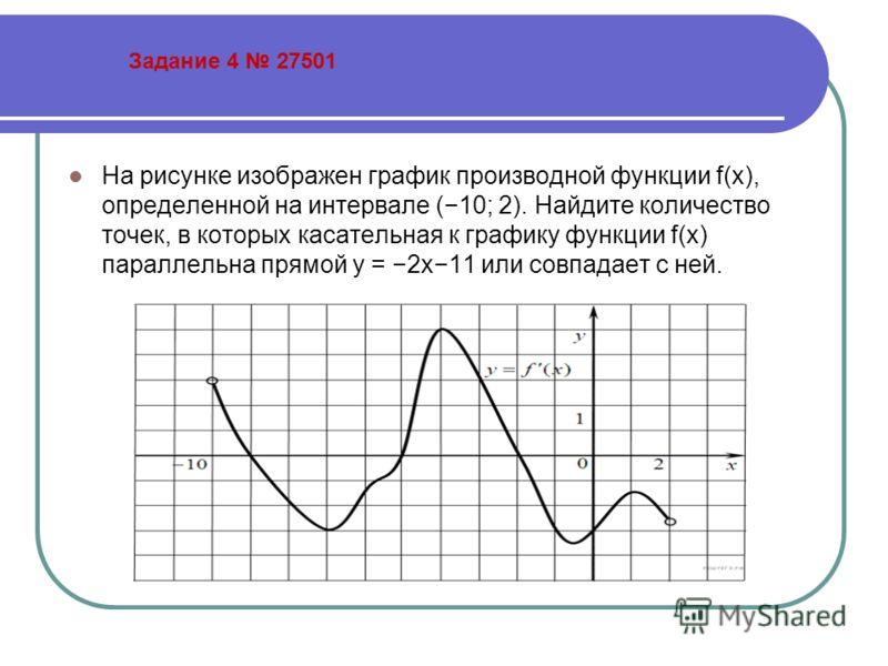 Задание 4 27501 На рисунке изображен график производной функции f(x), определенной на интервале (10; 2). Найдите количество точек, в которых касательная к графику функции f(x) параллельна прямой y = 2x11 или совпадает с ней.