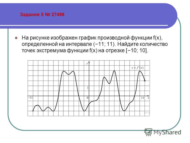 Задание 5 27496 На рисунке изображен график производной функции f(x), определенной на интервале (11; 11). Найдите количество точек экстремума функции f(x) на отрезке [10; 10].