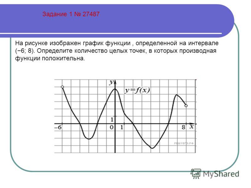На рисунке изображен график функции, определенной на интервале (6; 8). Определите количество целых точек, в которых производная функции положительна. Задание 1 27487