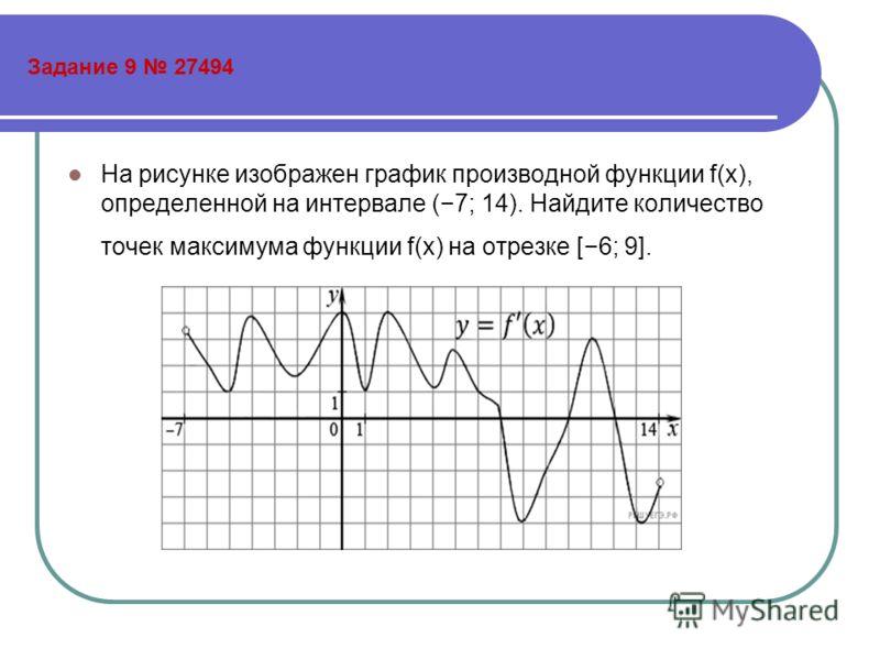 Задание 9 27494 На рисунке изображен график производной функции f(x), определенной на интервале (7; 14). Найдите количество точек максимума функции f(x) на отрезке [6; 9].
