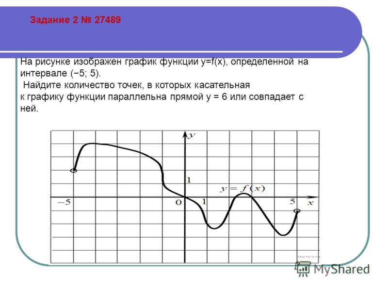 Задание 2 27489 На рисунке изображен график функции y=f(x), определенной на интервале (5; 5). Найдите количество точек, в которых касательная к графику функции параллельна прямой y = 6 или совпадает с ней.
