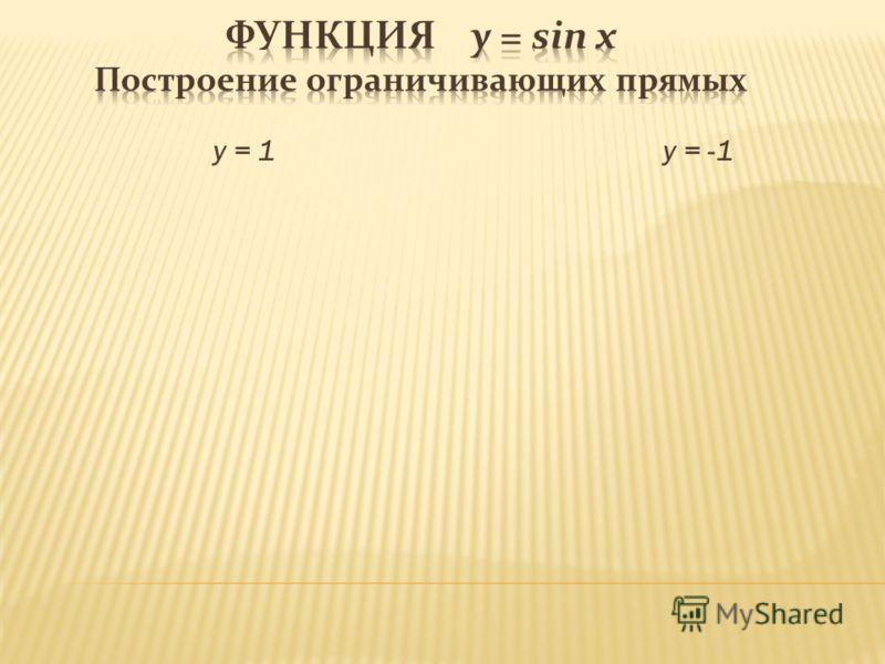 y = 1 y = -1
