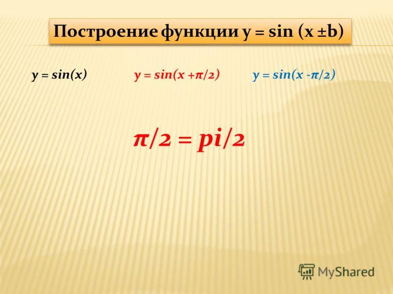 y = sin(x +π/2) Построение функции y = sin (x ±b) y = sin(x -π/2)y = sin(x) π/2 = pi/2
