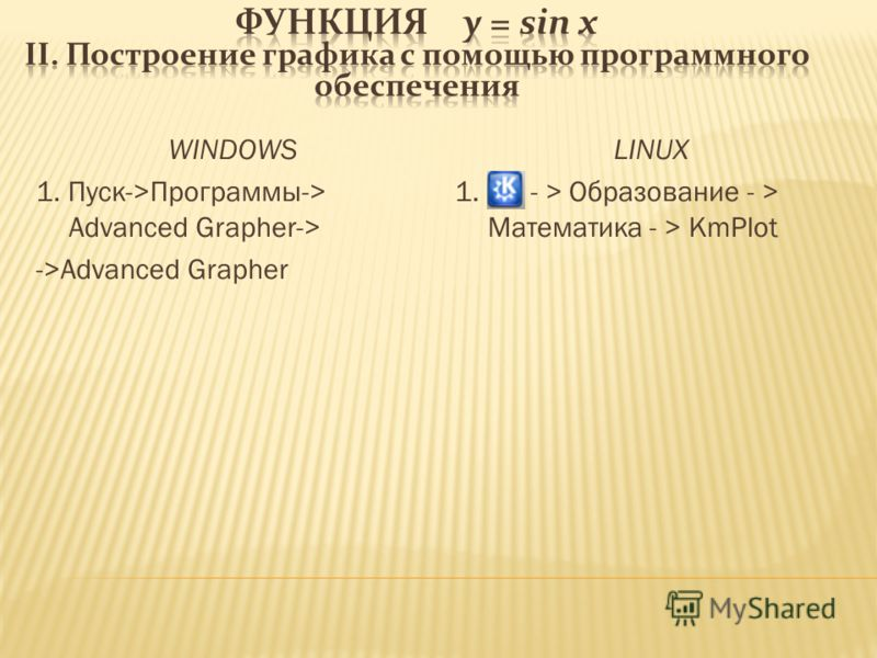 WINDOWS 1. Пуск->Программы-> Advanced Grapher-> ->Advanced Grapher LINUX 1. - > Образование - > Математика - > KmPlot