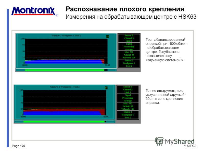 © MTXG. Page / 20 Распознавание плохого крепления Измерения на обрабатывающем центре с HSK63 Тест с балансированной оправкой при 1500 об/мин на обрабатывающем центре. Голубая зона показывает зону, «заученную системой ». Тот же инструмент, но с искусс