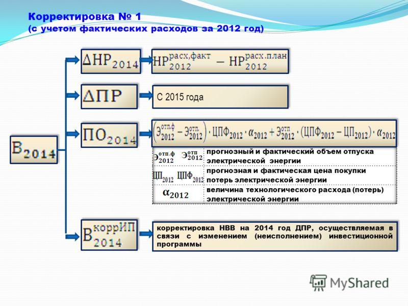 Корректировка 1 (с учетом фактических расходов за 2012 год) С 2015 года корректировка НВВ на 2014 год ДПР, осуществляемая в связи с изменением (неисполнением) инвестиционной программы
