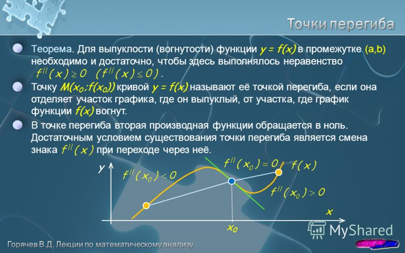 x y x0x0 Точку M(x 0 ;f(x 0 )) кривой y = f(x) называют её точкой перегиба, если она отделяет участок графика, где он выпуклый, от участка, где график функции f(x) вогнут. Теорема. Для выпуклости (вогнутости) функции y = f(x) в промежутке (a,b) необх