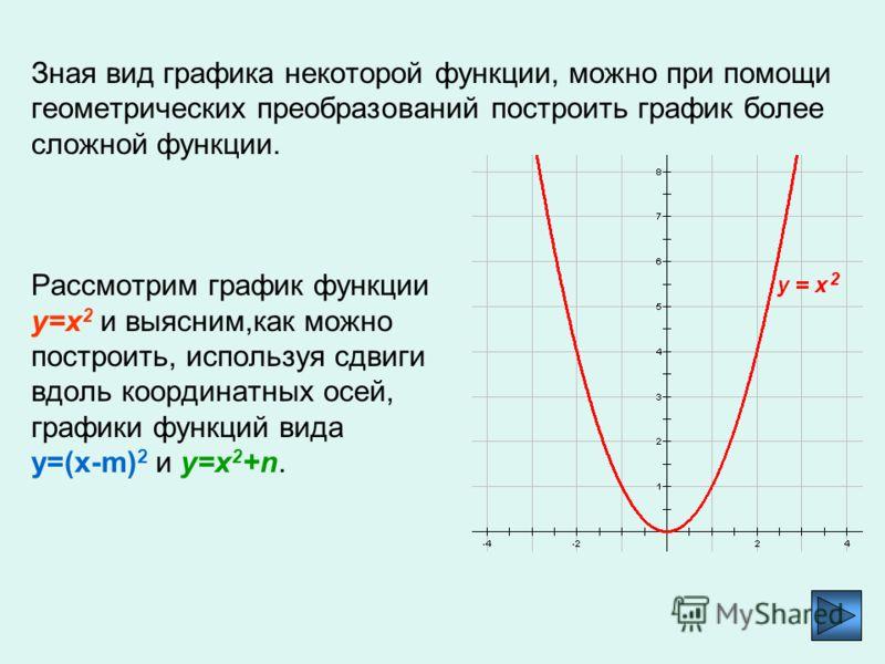 Простейшие преобразова ния графиков функций